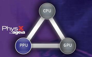 Mối quan hệ giữa chip PPU của Ageia với CPU & GPU